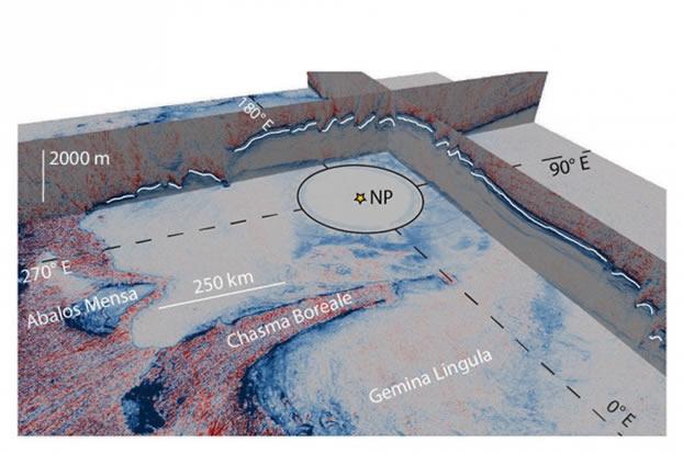 Ученые нашли следы ледникового периода на Марсе